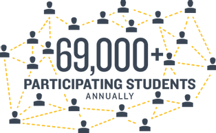 No. of participating students
