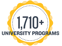 No. of university programs